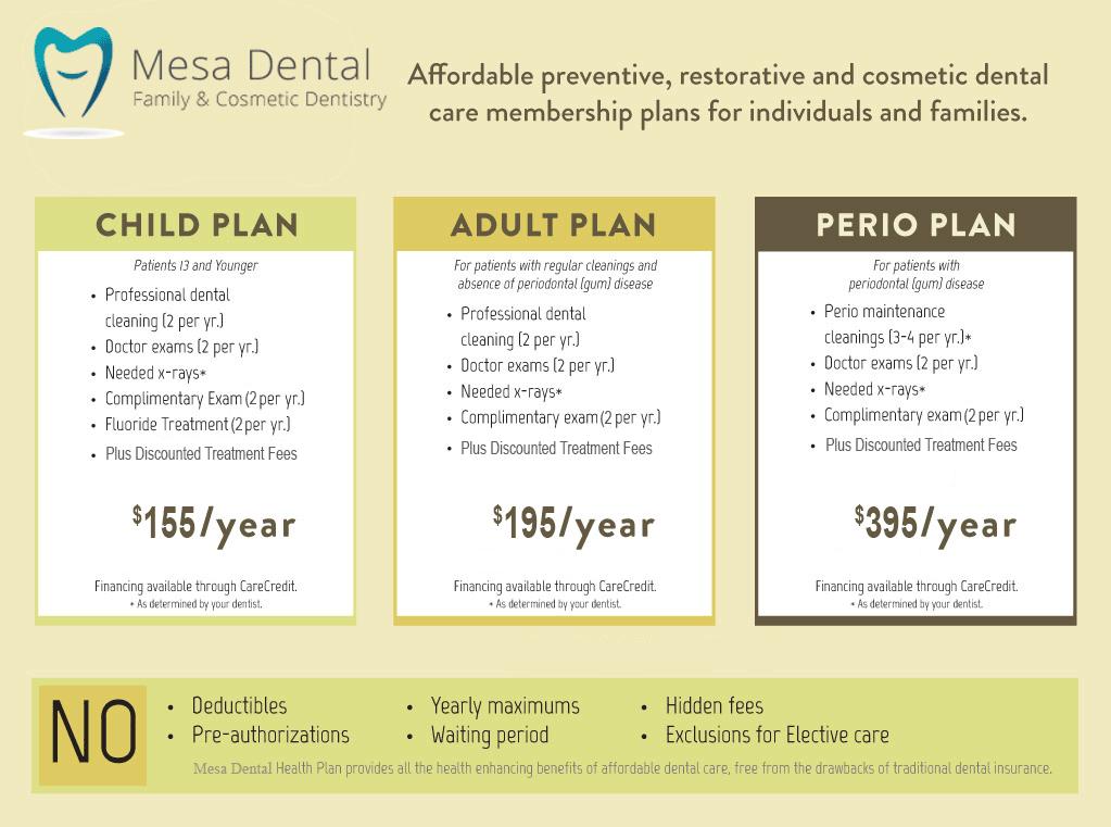 Mesa Dental Membership Plan